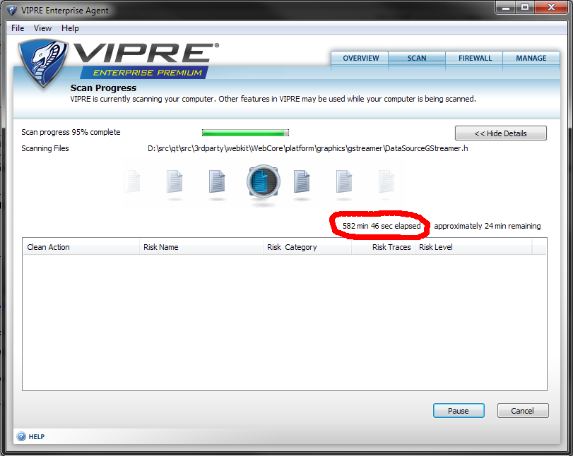VIPRE fail